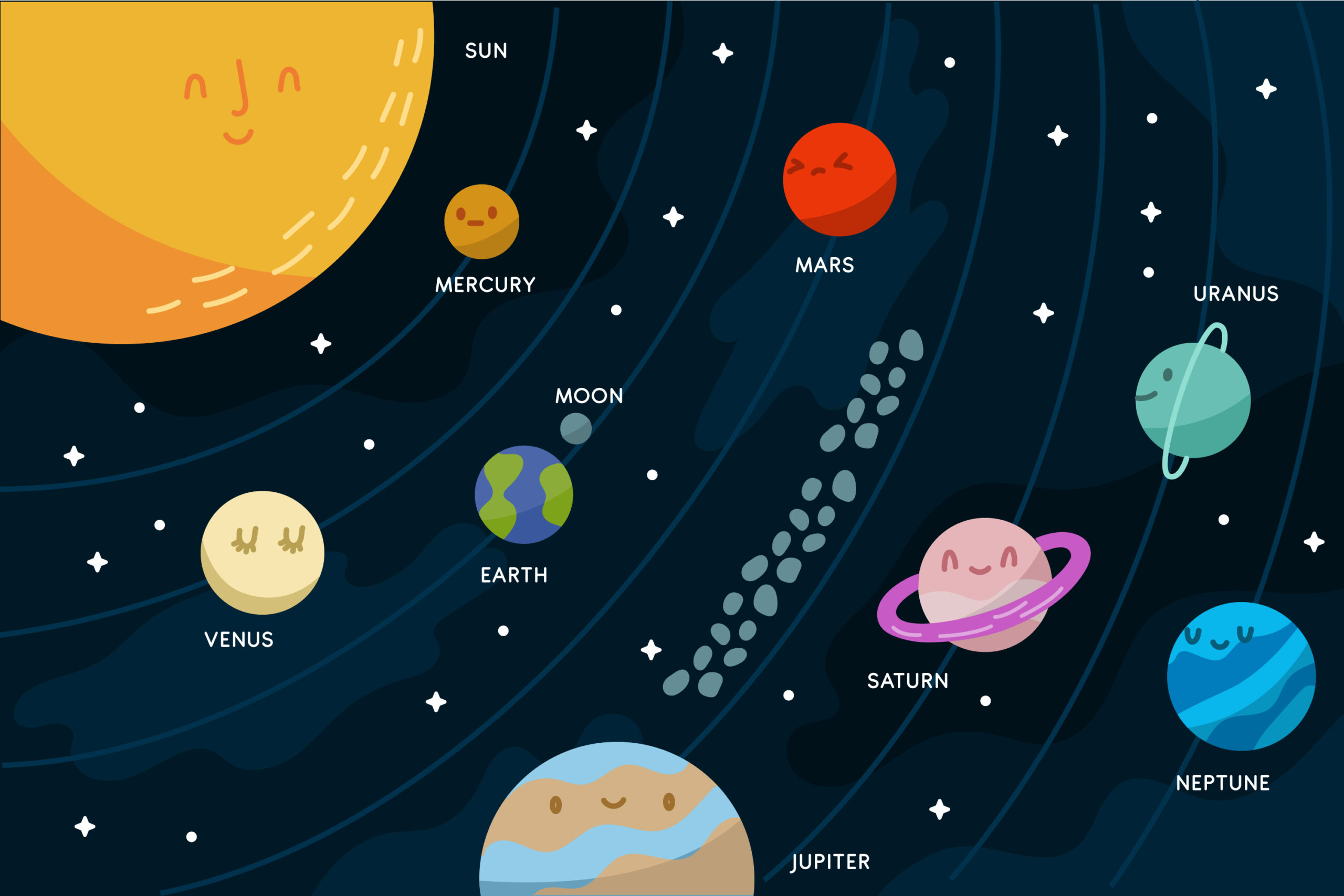 image of solar system with names of all planets